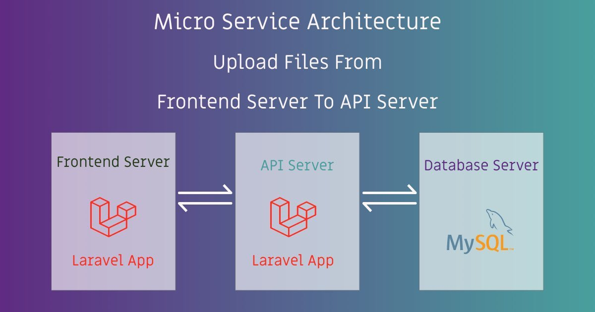 Upload Files From Frontend Server To API Server | Micro Service Architecture